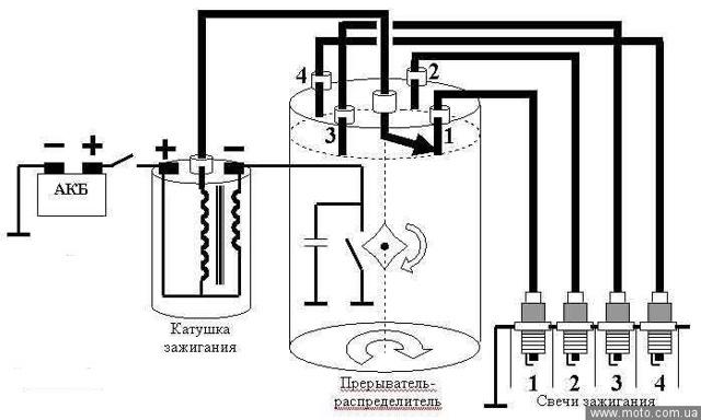 Система зажигания Ауди 80 Б4