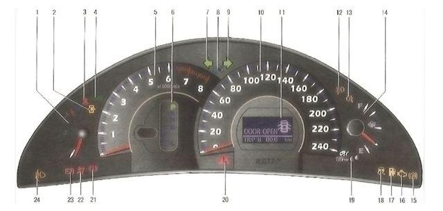Приборная панель Тойота Камри (XV40)