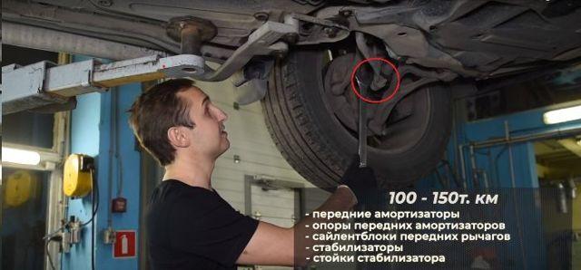 Подвеска Вольво ХС90 с 2002 г.в.