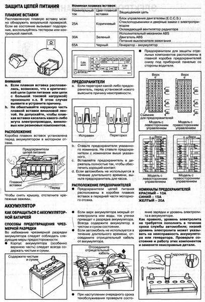Предохранители и реле Ниссан Микра/Марч К12