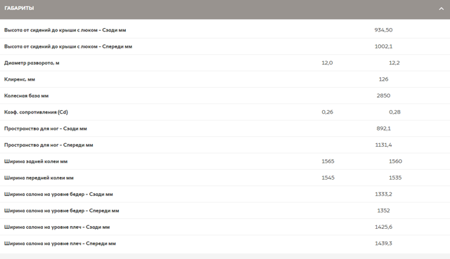 Infiniti Q50 2016: характеристики, фото, видео