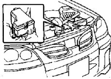Предохранители и реле Хонда Элемент, 2003 - 2011
