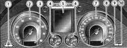 Замена комбинации (щитка) приборов на Фольксваген Пассат Б6