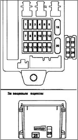 Предохранители Митсубиси Аутлендер 3, 2012 - 2018