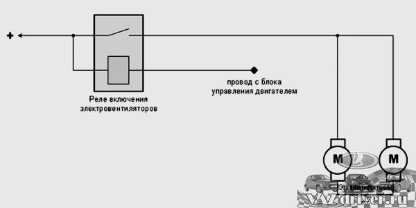 Замена генератора на Рено Дастер