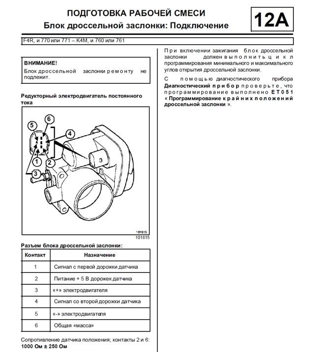 Замена дроссельного узла на Рено Логан 2