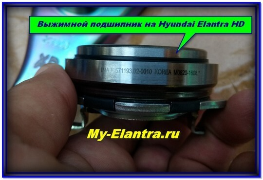 Сцепление Хендай Элантра HD 4