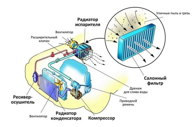 Замена радиатора Шевроле Лачетти