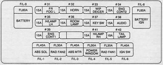 Предохранители и реле Хонда Фит Ариа, 2002 - 2009