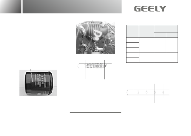 Замена уплотнения масляного картера Geely МК / МК Cross