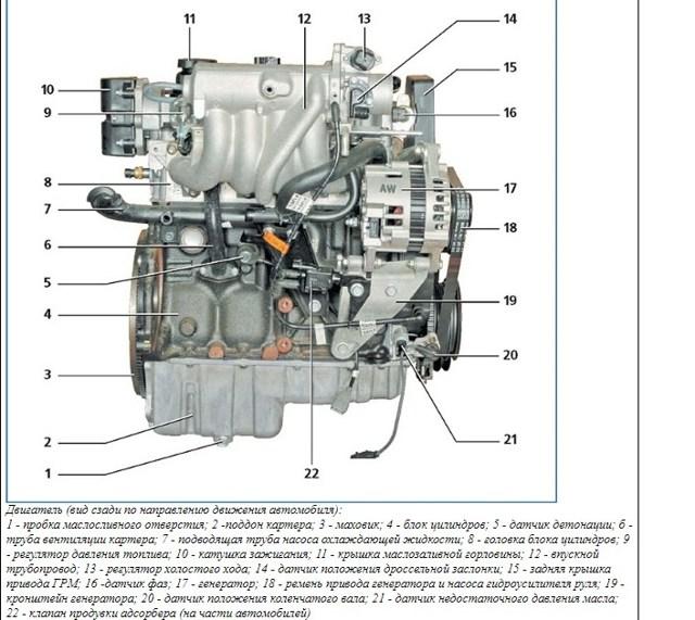 Двигатель (A15SMS) Дэу Нексия N150
