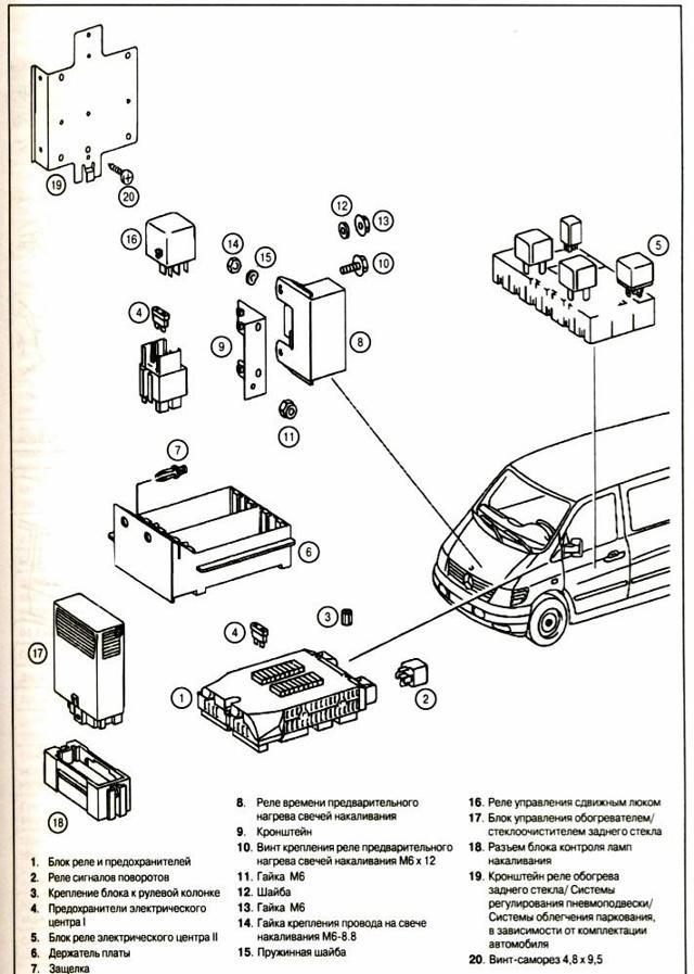 Предохранители Mercedes-Benz Vito